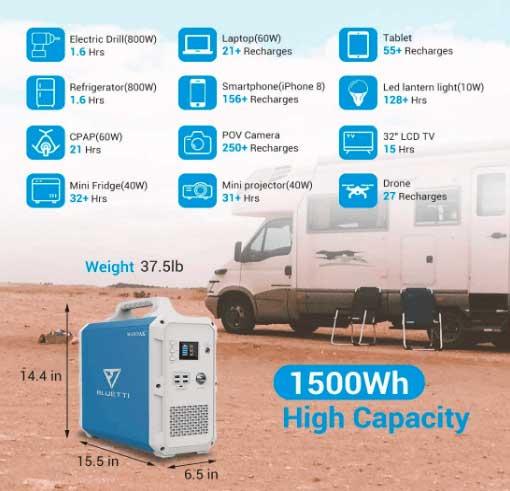 MaxOak Bluetti EB150 Solar Generator 4 Panel Kit