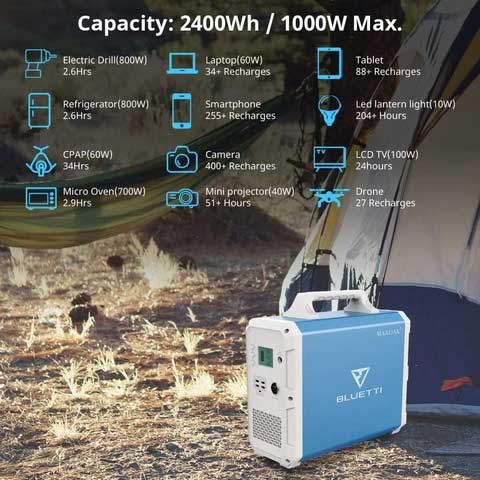 MaxOak Bluetti EB240 Solar Generator Quad Kit 2400Wh