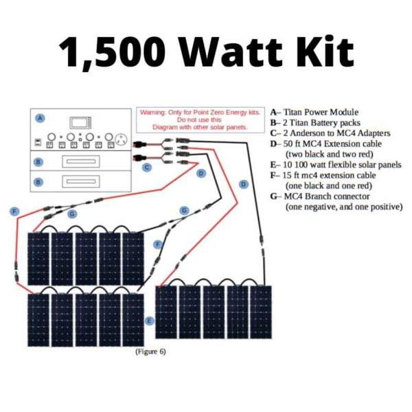 Titan Solar Generator 4000 wH Complete Kit