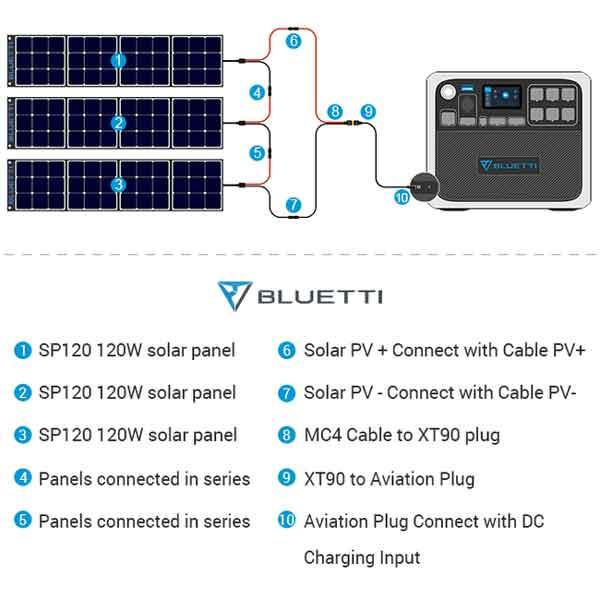 BLUETTI AC200P 2000Wh